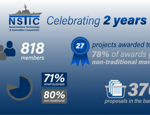 NSTIC celebrates two years of supporting naval surface technology innovation